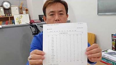중국축구, 27라운드 최강희, 김신욱의 상하이 선화.. 선전을 기대합니다.